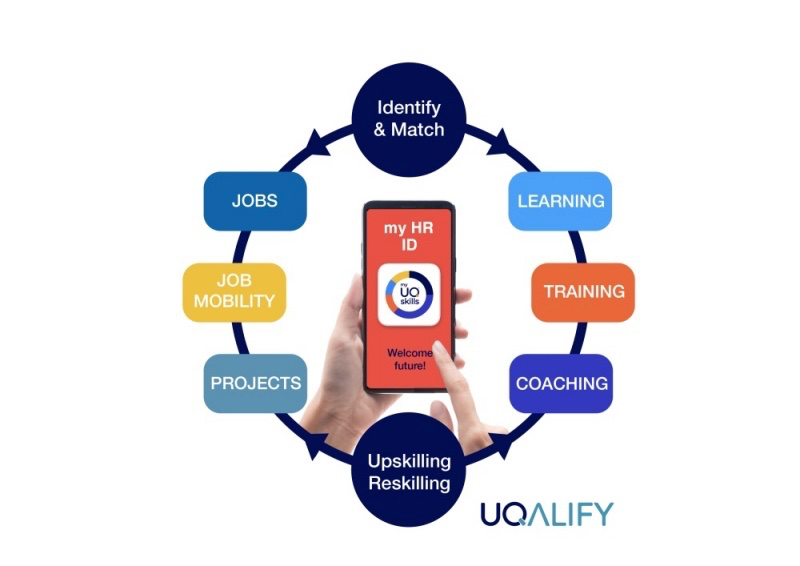 UQalify